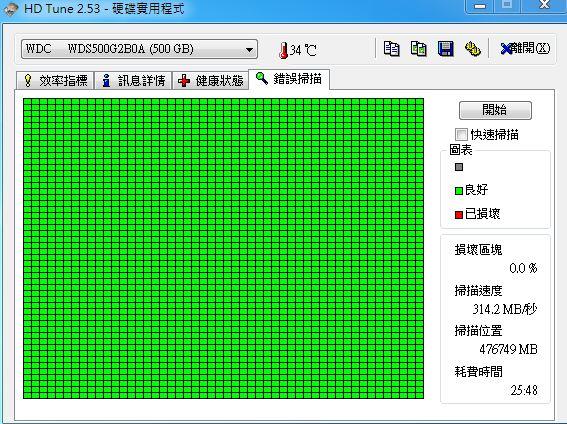 HDDtune的錯誤掃描檢測硬碟損壞磁軌