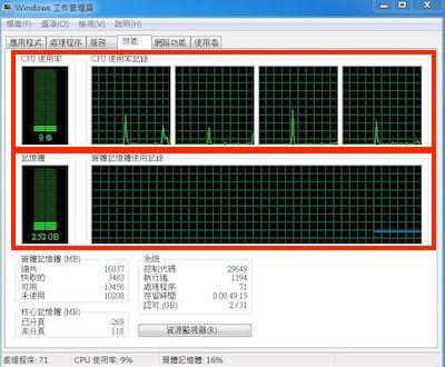 電腦中毒導致CPU跟記憶體使用大