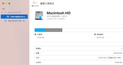 Mac磁碟工具程式確認有沒有讀到外接硬碟