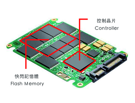 SSD可以修復救資料嗎?這篇弄懂SSD固態硬碟